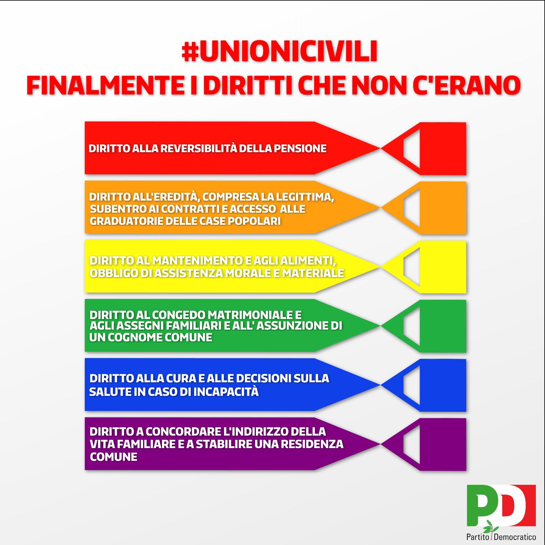 unioni_civili